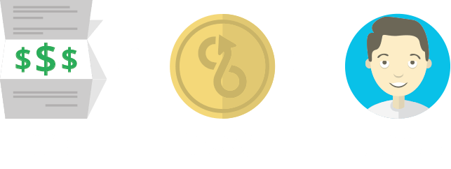 cashback wholesale pricing model
